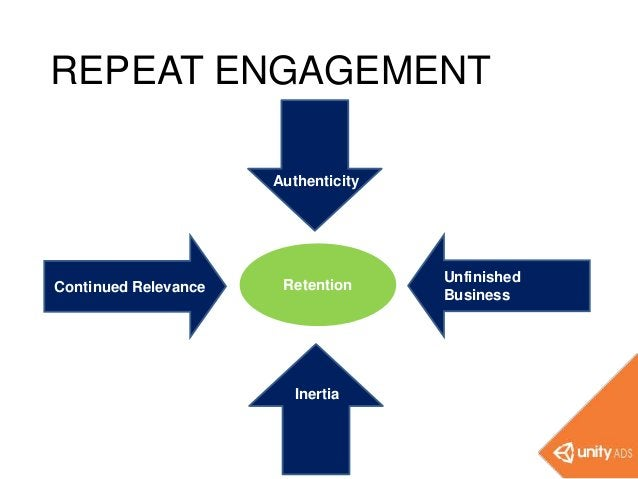 (Play or Pay) Fatigue Opportunity Cost Open To Substitution Lack of Engagement Real Life TRIGGERS TO CHURN