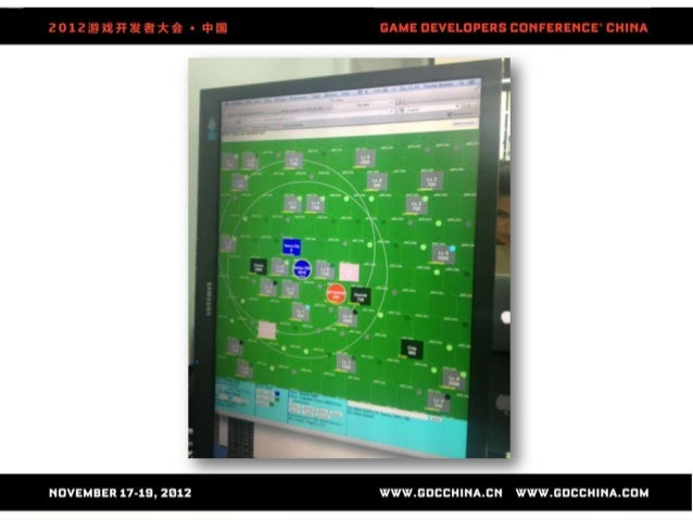Games for Gamers    Making Core Games in HTML5    1. Complex Strategy in Layers    2. Monetization Mechanic    3. PvP, All...