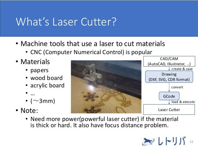 Making Google Cardboard and Laser Cutter