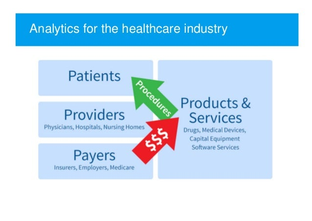 Analytics for the healthcare industry