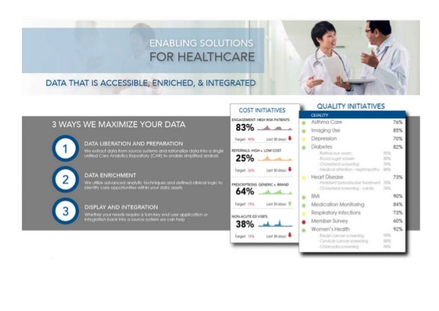 Making healthcare analytics fast, easy and flexible