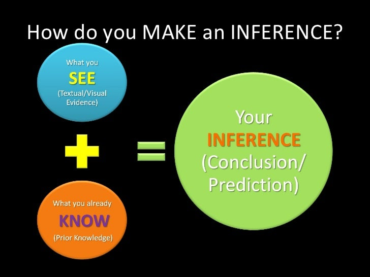Ms. Lane's SLP Materials: Making Inferences: Where Am I Going?