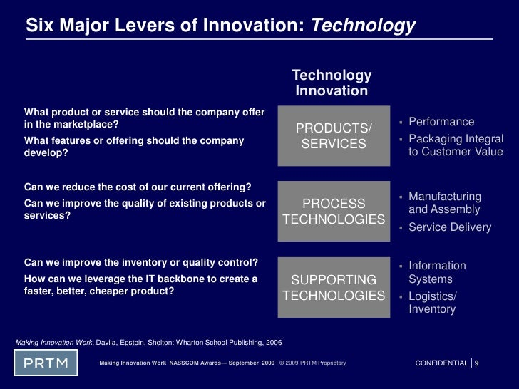 developing a product innovation and technology Developing a product innovation and technology strategy for your business this article summarizes the book by the same title, and provides a blow-by-blow description of how to create an innovation strategy for a business.