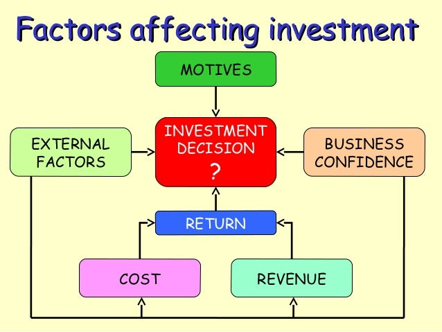 investment decisions Investment decisions - definition of investment decisions advfn's  comprehensive investing glossary money word definitions on nearly any aspect  of the market.