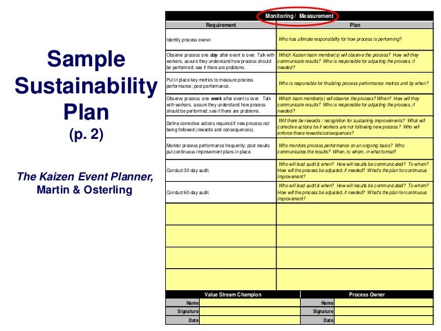 Monitoring / Measurement Requirement Identify process owner.  Sample Sustainability Plan  Plan Who has ultimate responsibi...