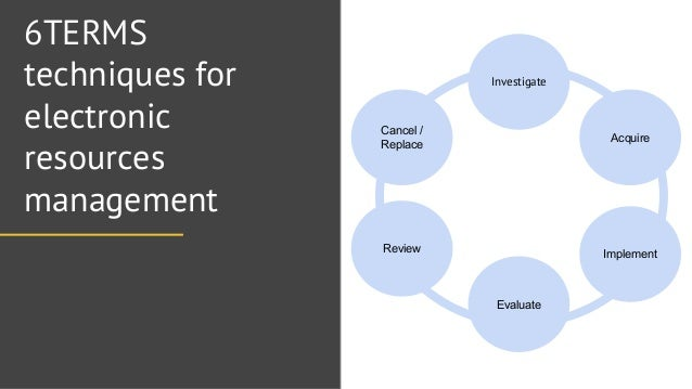 6TERMS  techniques for  electronic  resources  Cancel /   Replace Acquire  management  Rewew Implement  Evaluate