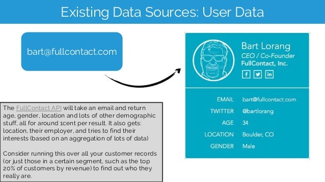 Existing Data Sources: User Data bart@fullcontact.com The FullContact API will take an email and return age, gender, locat...