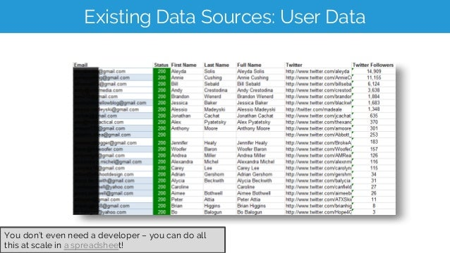 Existing Data Sources: User Data You don't even need a developer – you can do all this at scale in a spreadsheet!