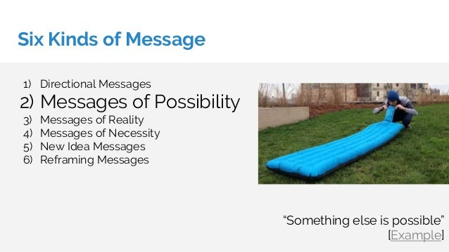 Six Kinds of Message 1) Directional Messages 2) Messages of Possibility 3) Messages of Reality 4) Messages of Necessity 5)...