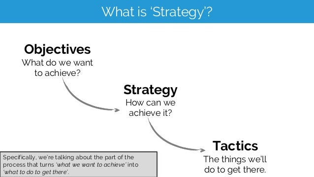 What is 'Strategy'? Objectives What do we want to achieve? Tactics The things we'll do to get there. Strategy How can we a...