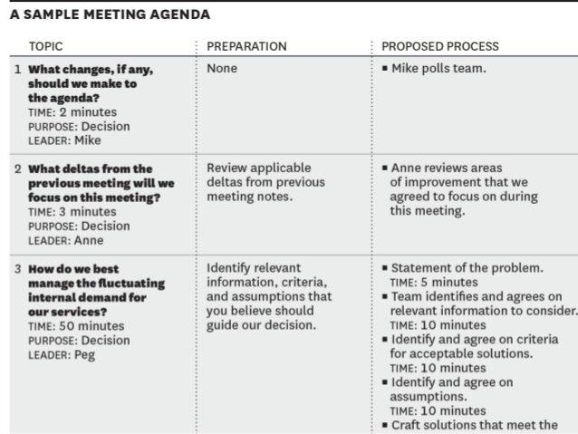 Making ...  Make An Agenda