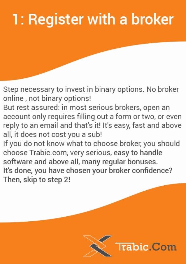 Making money through binary options