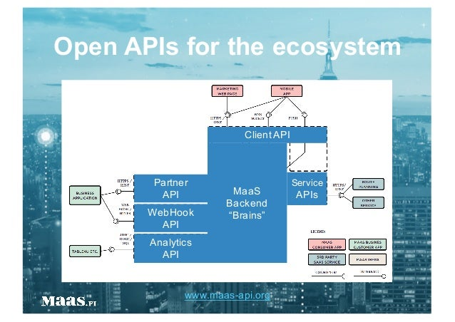 Making of MaaS - how to build a scalable system with no servers