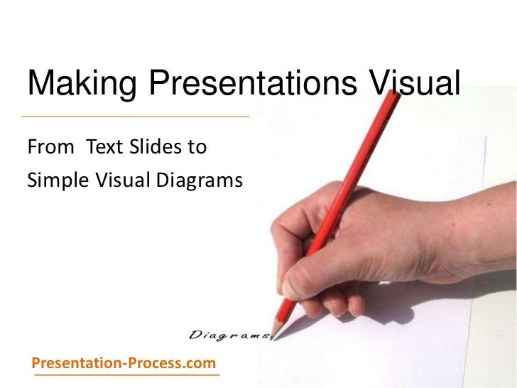 Making Presentations Visual <br />From  Text Slides to <br />Simple Visual Diagrams<br />Presentation-Process.com<br />