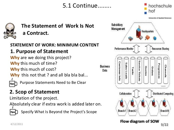 why are the project charter and project scope statement artifacts critical to the success of a proje The following quality assurance standards apply to all project artifacts: scope does the project charter define the of project success is one way to.