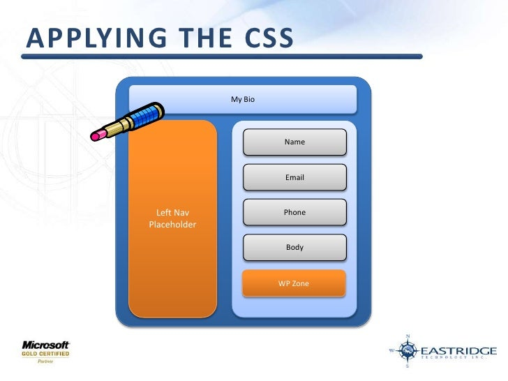 Applying the CSS<br />My Bio<br />Left Nav<br />Placeholder<br />Main<br />Content Area<br />Placeholder<br />My Bio<br />...