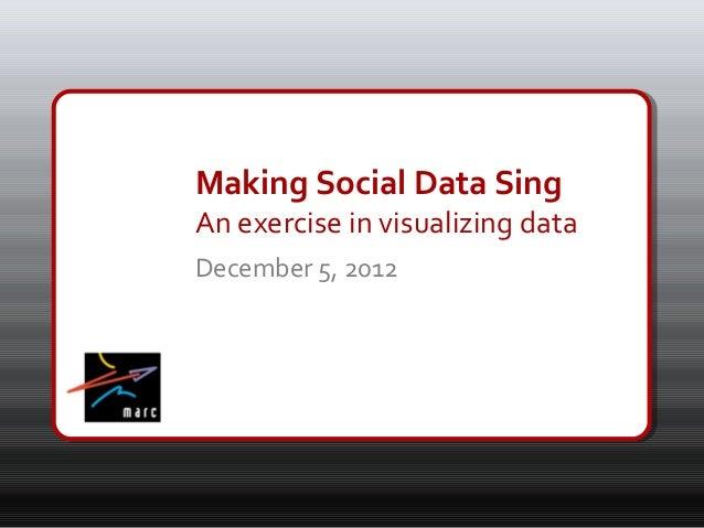 Making Social Data SingAn exercise in visualizing dataDecember 5, 2012