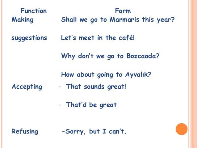 Contoh Dialog Accepting And Refusing Contoh Gil