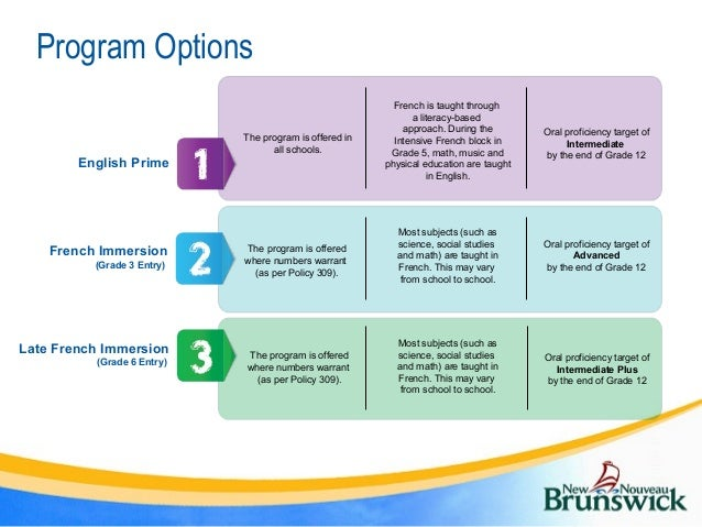 making the choice bilingual or immersion Supporting your child's success in french immersion and extended french,  both programs are designed to help children become bilingual by  such as choice of.