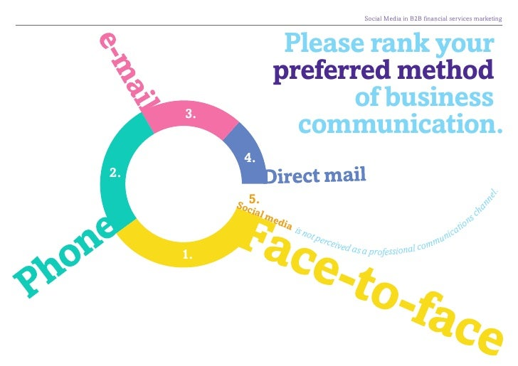 SocialMediainB2Bfinancialservicesmarketing                    Please rank your                   preferred method   ...