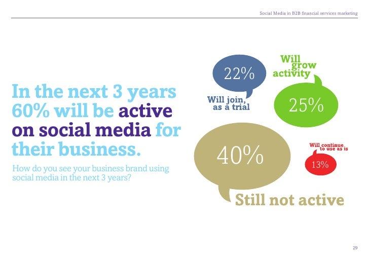 SocialMediainB2Bfinancialservicesmarketing                                               22%In the next 3 years60% w...