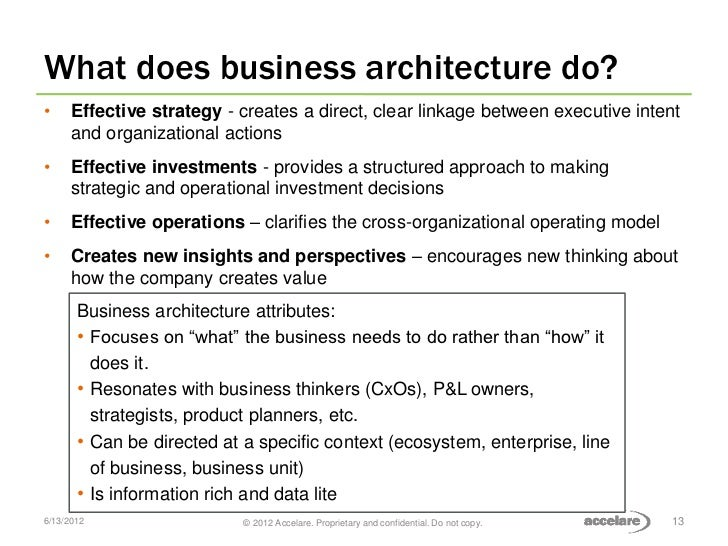 What Do Architects Do jeff scott - making the leap from business analyst to business archit…