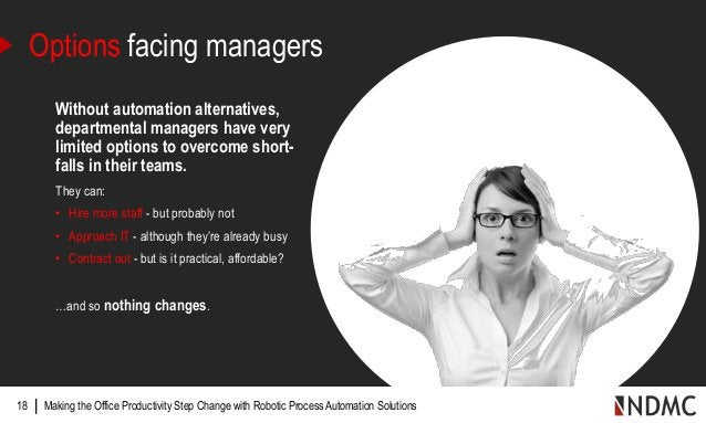 | Without automation alternatives, departmental managers have very limited options to overcome short- falls in their teams...