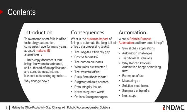 | Introduction To overcome short-falls in office technology automation, companies have for many years adopted make-shift a...