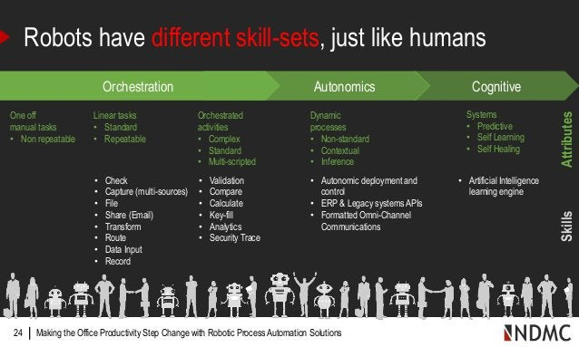 | Making the Office Productivity Step Change with Robotic Process Automation Solutions24 Robots have different skill-sets,...