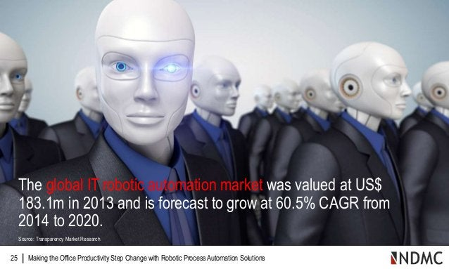 | Making the Office Productivity Step Change with Robotic Process Automation Solutions25 Examples of use The global IT rob...