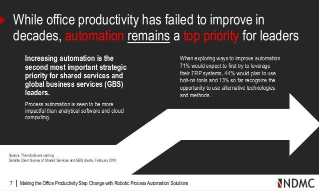 | Increasing automation is the second most important strategic priority for shared services and global business services (...