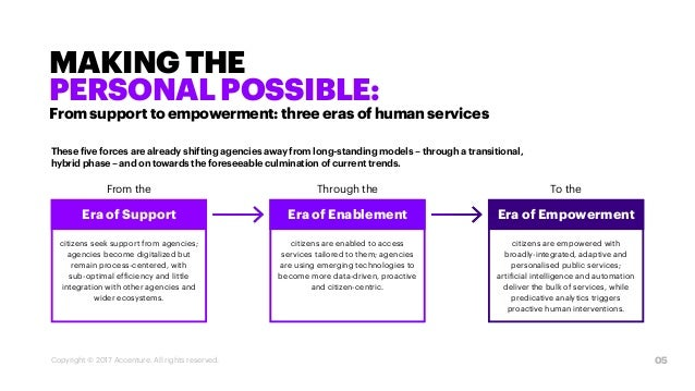 current trends in human services