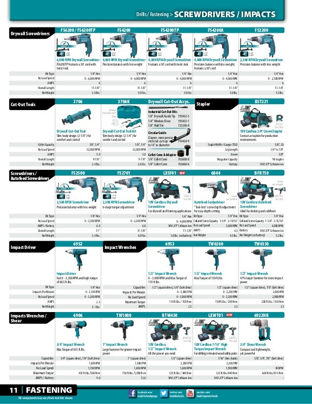 Makita Tools Catalog