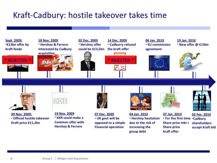 kraft and cadbury merger