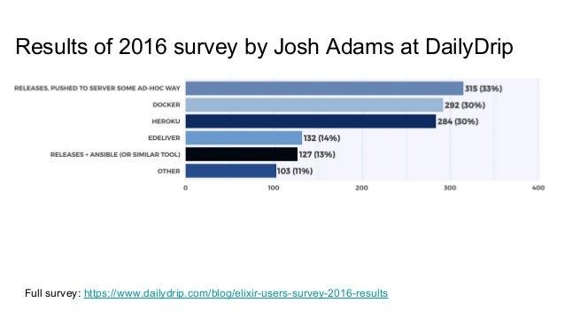 Results of 2016 survey by Josh Adams at DailyDrip Full survey: https://www.dailydrip.com/blog/elixir-users-survey-2016-res...