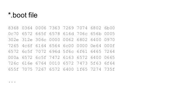 *.boot file 8368 0364 0006 7363 7269 7074 6802 6b00 0c70 6572 665f 6578 616d 706c 656b 0005 302e 312e 306c 0000 0062 6802 ...