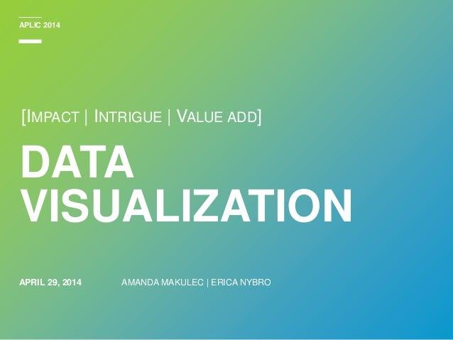 APRIL 29, 2014 DATA VISUALIZATION AMANDA MAKULEC | ERICA NYBRO APLIC 2014 [IMPACT | INTRIGUE | VALUE ADD]