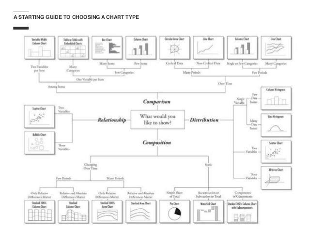 CHART CHOOSER 2.O (JUICE LABS)