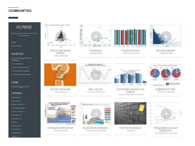 APLIC 2014 - Impact? Intrigue? Value-add? The ins and outs of Data Visualization