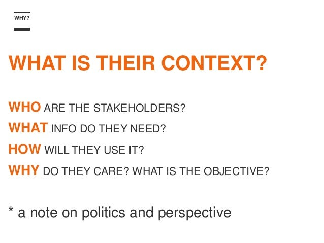 WHY? WHAT IS THEIR CONTEXT? WHO ARE THE STAKEHOLDERS? WHAT INFO DO THEY NEED? HOW WILL THEY USE IT? WHY DO THEY CARE? WHAT...