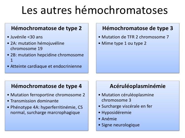 Les autres hémochromatoses  Hémochromatose de type 2                Hémochromatose de type 3• Juvénile <30 ans            ...