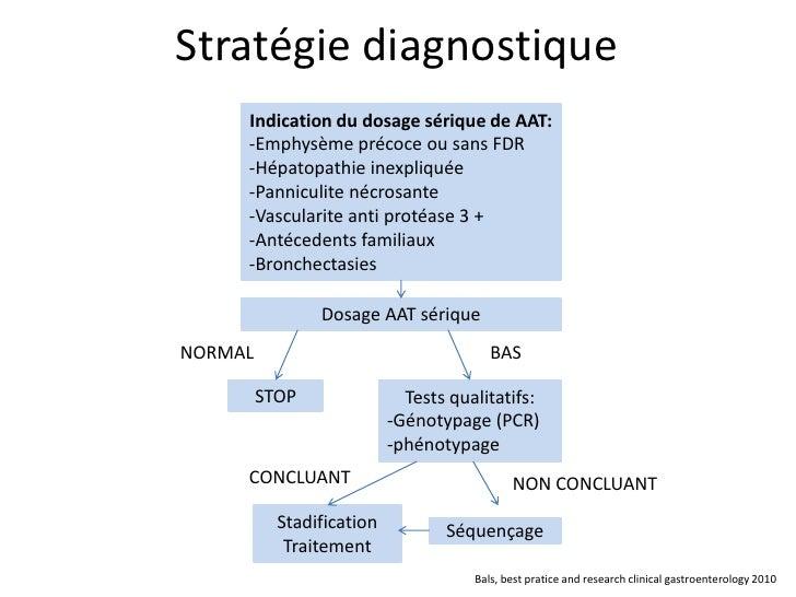Stratégie diagnostique     Indication du dosage sérique de AAT:     -Emphysème précoce ou sans FDR     -Hépatopathie inexp...