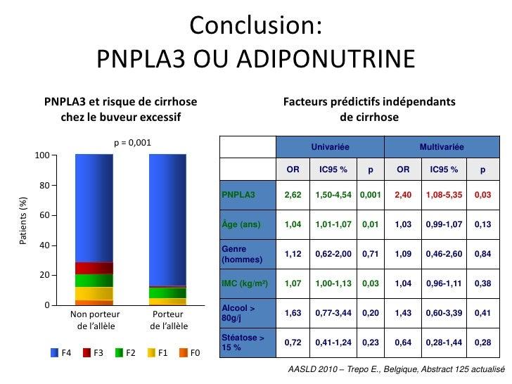 Conclusion:                            PNPLA3 OU ADIPONUTRINE                PNPLA3 et risque de cirrhose                 ...