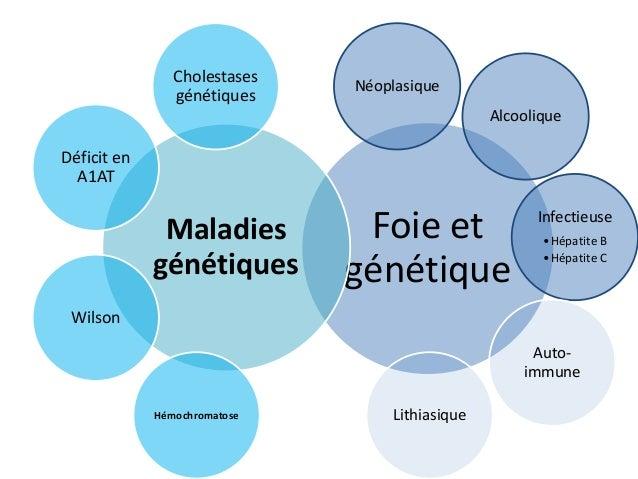 Cholestases                              Néoplasique                génétiques                                            ...
