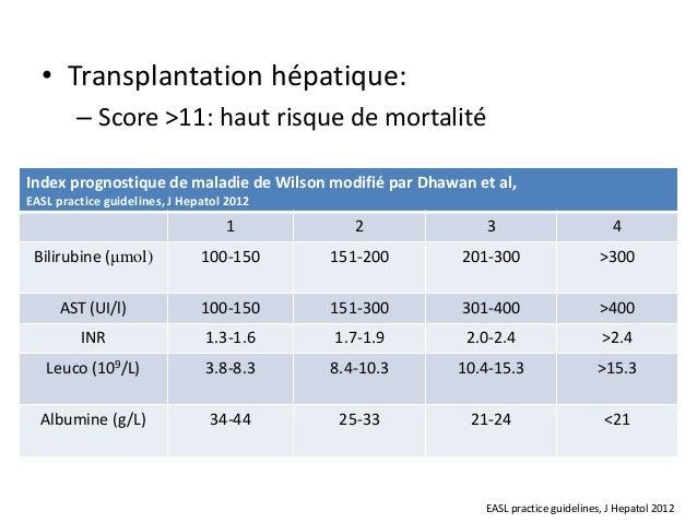 • Transplantation hépatique:         – Score >11: haut risque de mortalitéIndex prognostique de maladie de Wilson modifié ...