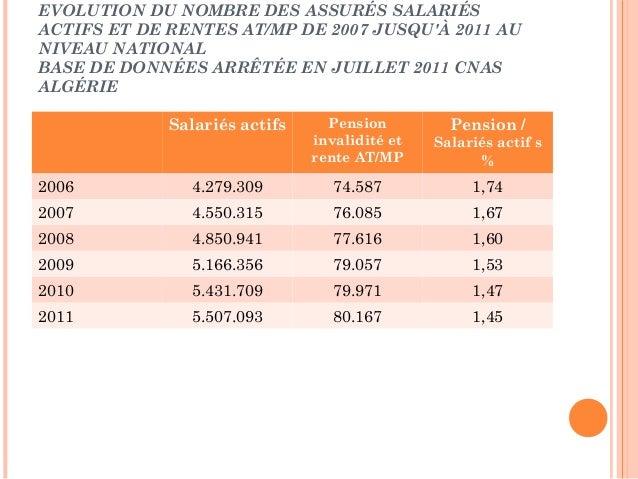 Maladies Professionnelles En Europe Et En Algerie