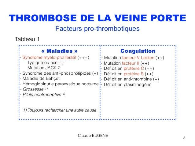 Maladies vasculaires du foie Slide 3