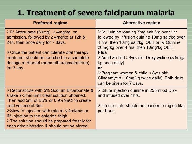 Malaria Treatment Guideline 2012