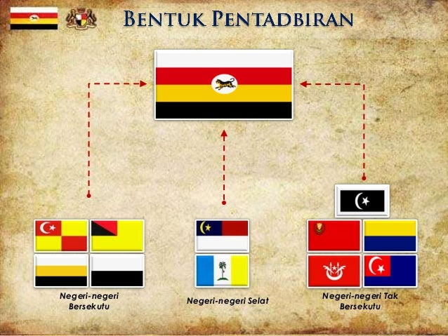 malayan union The british suggested a malayan union be formed in malaya after world war ii  what was the significance of the malayan union (mu), as suggested to unify.