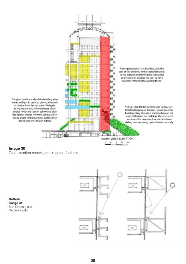 Menara Mesiniaga Building Science Report